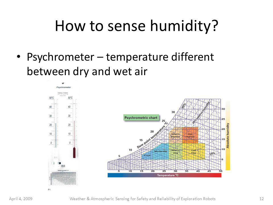 April 4, 200912Weather & Atmospheric Sensing for Safety and Reliability of Exploration Robots How to sense humidity.