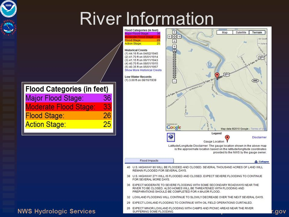 http://water.weather.govNWS Hydrologic Services River Information