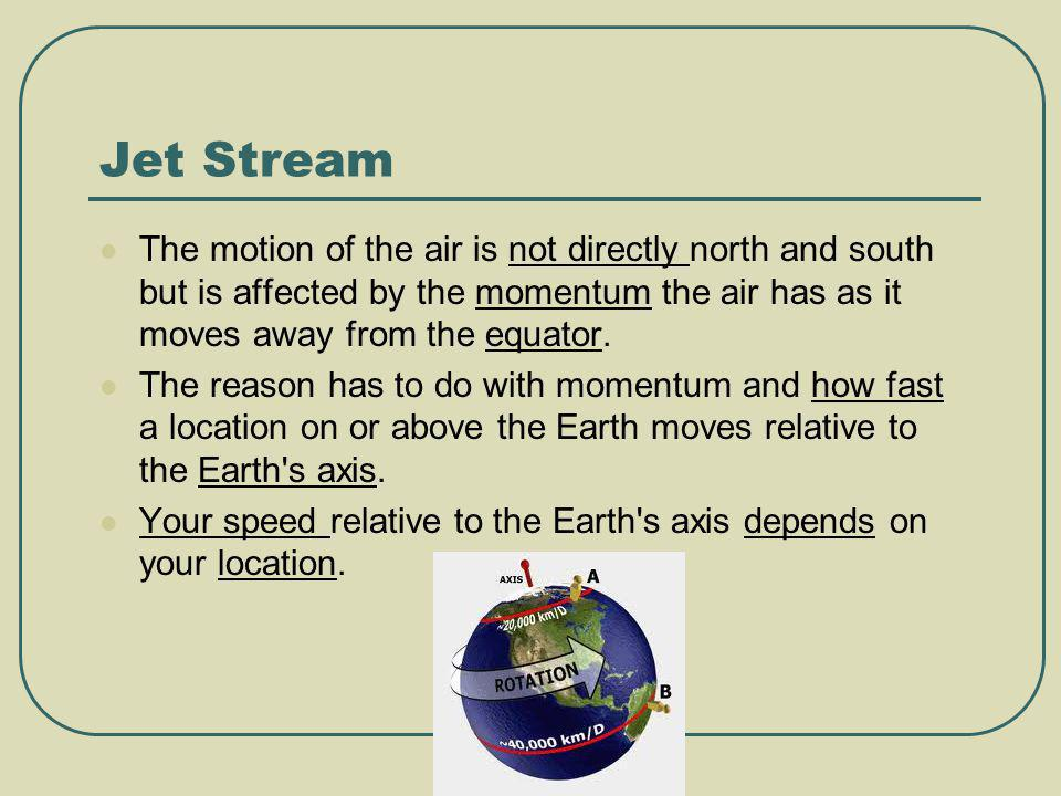 Jet Stream The motion of the air is not directly north and south but is affected by the momentum the air has as it moves away from the equator. The re
