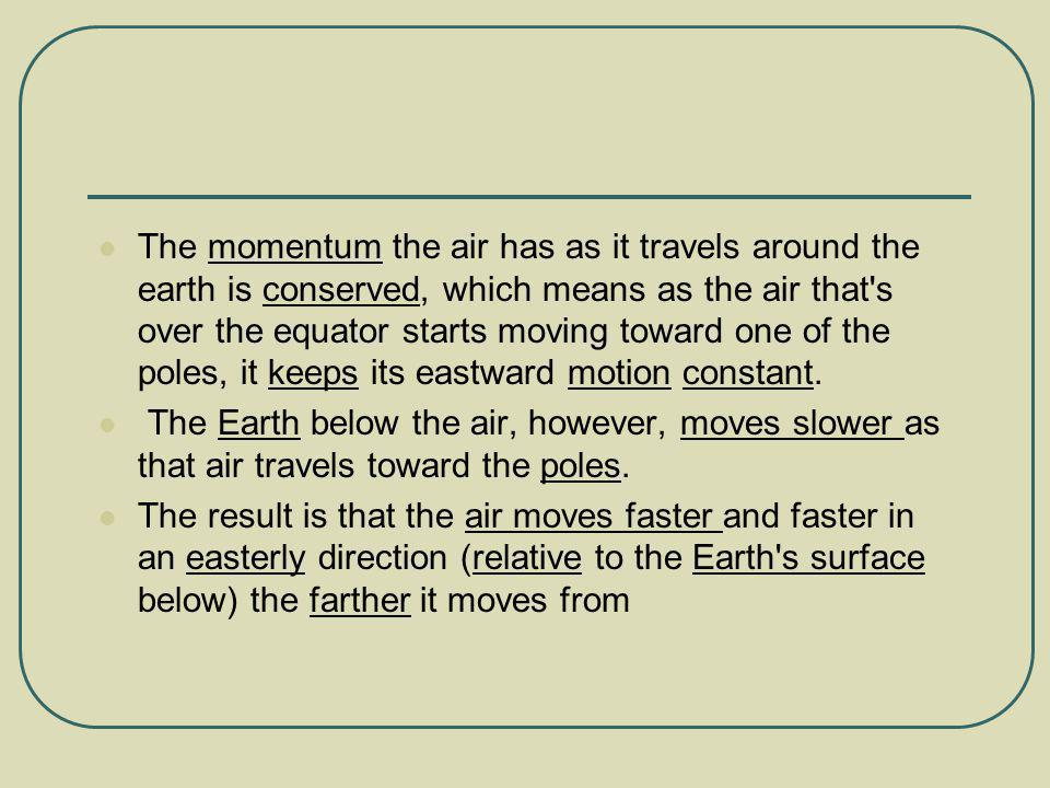 The momentum the air has as it travels around the earth is conserved, which means as the air that's over the equator starts moving toward one of the p