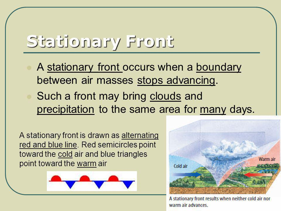 Stationary Front A stationary front occurs when a boundary between air masses stops advancing. Such a front may bring clouds and precipitation to the