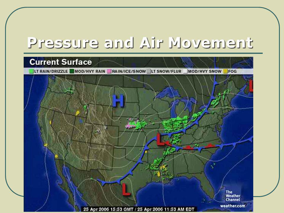 Pressure and Air Movement