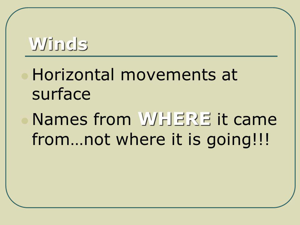 Winds Horizontal movements at surface WHERE Names from WHERE it came from…not where it is going!!!