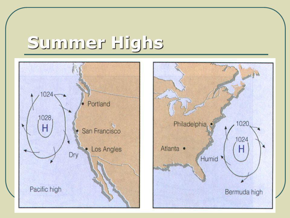 Summer Highs
