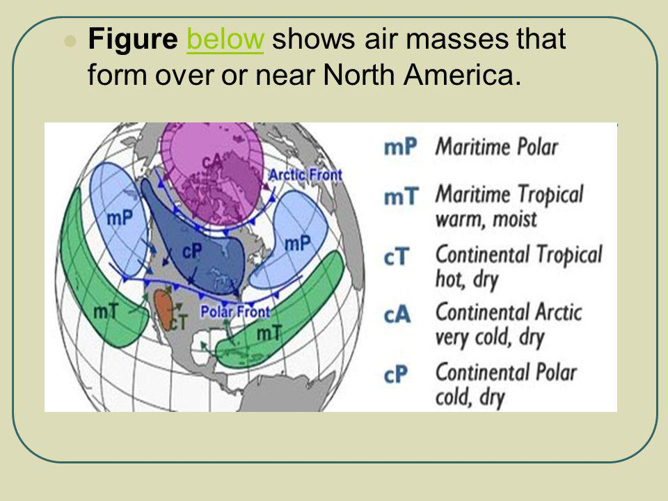 Figure below shows air masses that form over or near North America.below