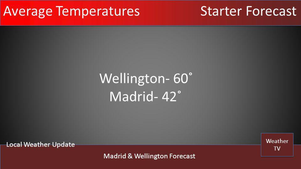 Weather TV Weather TV Local Weather Update Madrid & Wellington Forecast Madrid, Spain5-Day Forecast MONDAYTUESDAYWEDNESDAYTHURSDAYFRIDAY 48˚37˚43˚41˚39˚