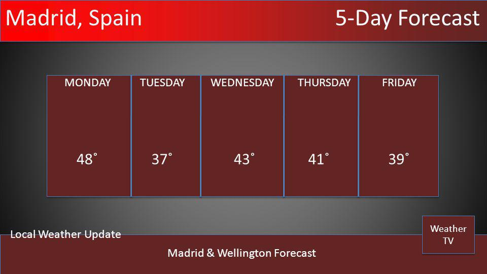 Weather TV Weather TV Local Weather Update Madrid & Wellington Forecast Madrid, Spain5-Day Forecast MONDAYTUESDAYWEDNESDAYTHURSDAYFRIDAY 48˚37˚43˚41˚39˚