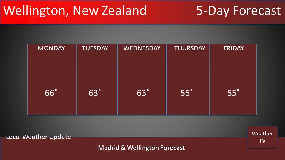 Weather TV Weather TV Local Weather Update Madrid & Wellington Forecast Wellington, New Zealand5-Day Forecast MONDAYTUESDAYWEDNESDAYTHURSDAYFRIDAY 66˚