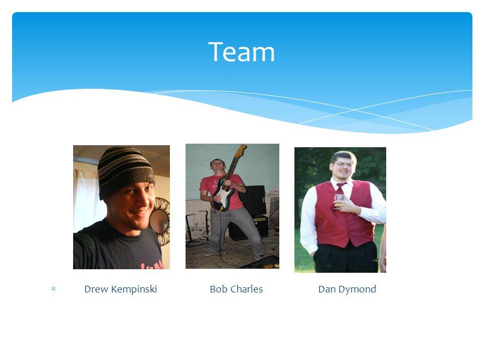 Drew Kempinski Bob Charles Dan Dymond Team