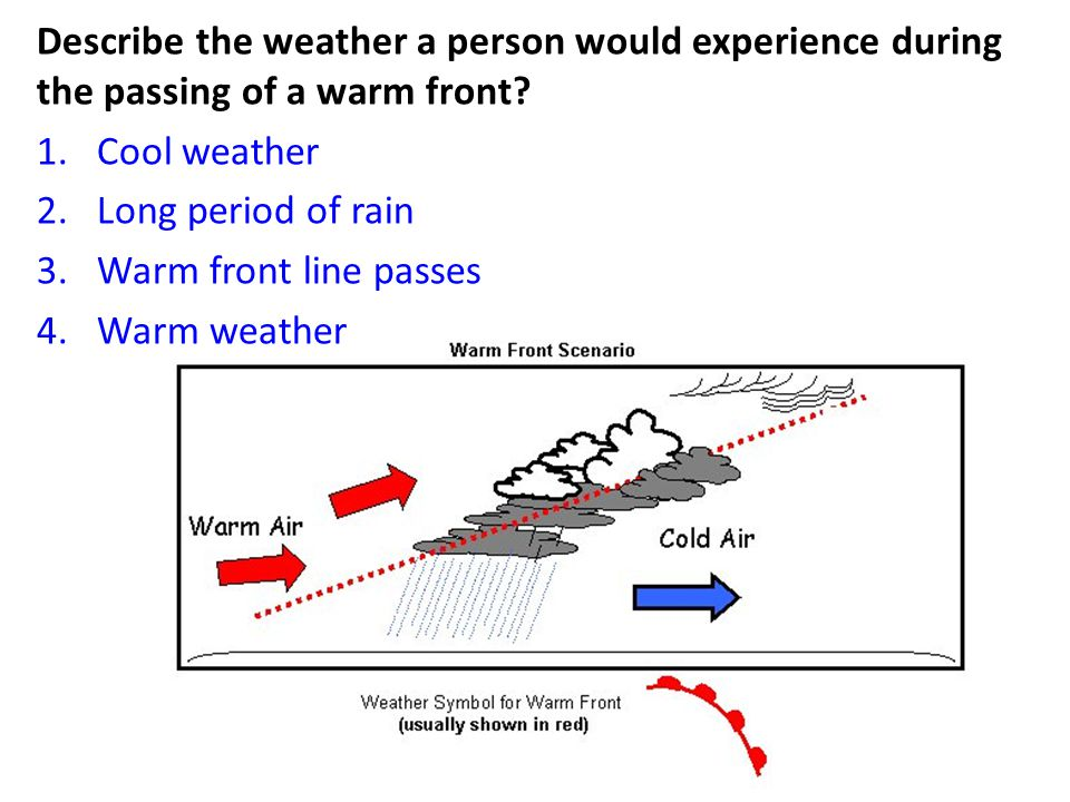 Describe the weather a person would experience during the passing of a warm front? 1.Cool weather 2.Long period of rain 3.Warm front line passes 4.War
