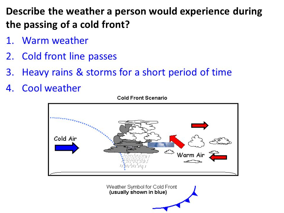 Describe the weather a person would experience during the passing of a cold front? 1.Warm weather 2.Cold front line passes 3.Heavy rains & storms for
