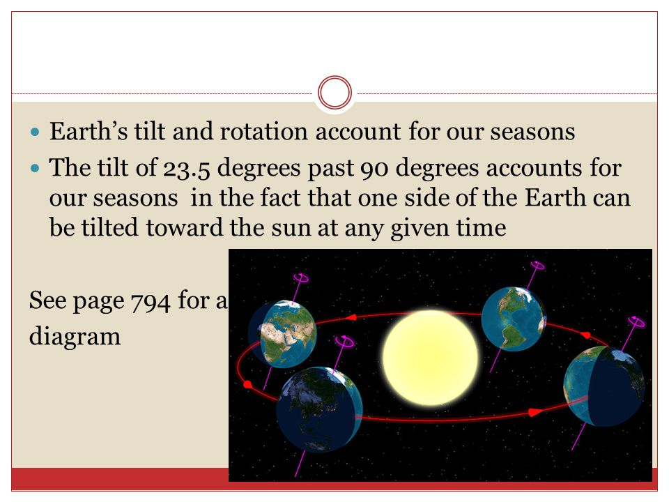 Earths tilt and rotation account for our seasons The tilt of 23.5 degrees past 90 degrees accounts for our seasons in the fact that one side of the Earth can be tilted toward the sun at any given time See page 794 for a diagram