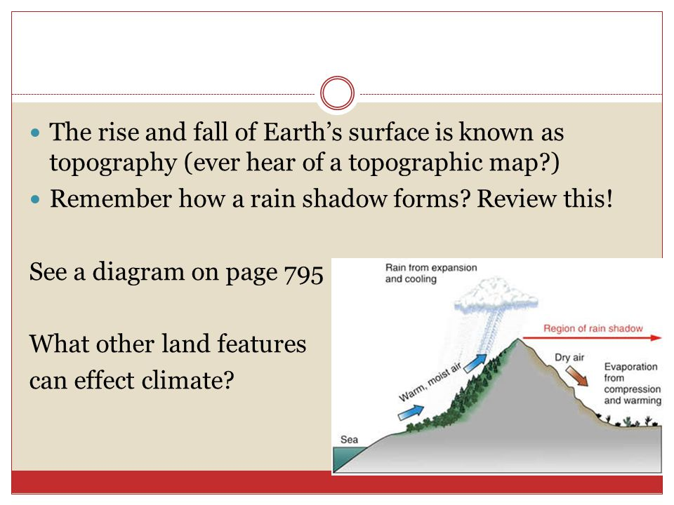 The rise and fall of Earths surface is known as topography (ever hear of a topographic map?) Remember how a rain shadow forms? Review this! See a diag