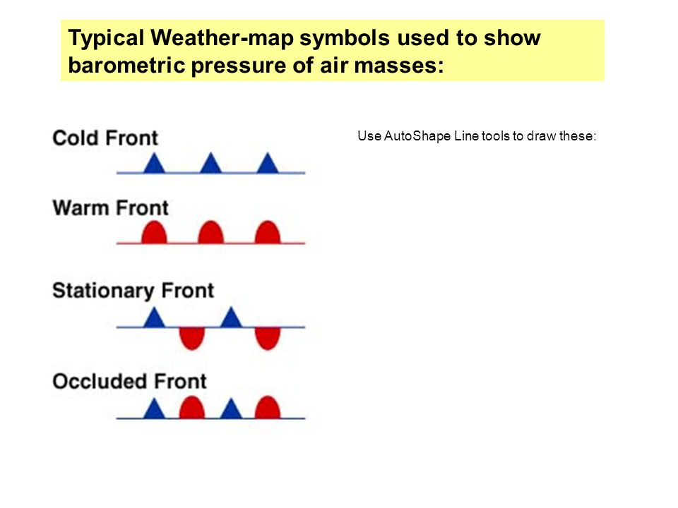 Use AutoShape Line tools to draw these: Typical Weather-map symbols used to show barometric pressure of air masses: