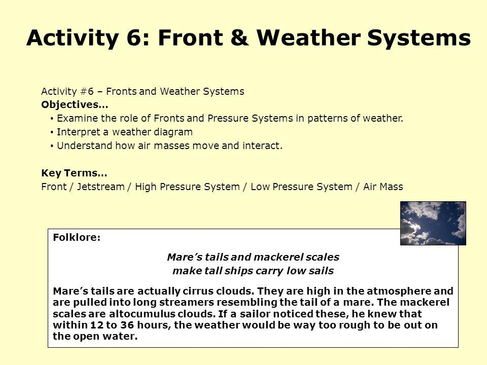 Activity 6: Front & Weather Systems Activity #6 – Fronts and Weather Systems Objectives… Examine the role of Fronts and Pressure Systems in patterns o