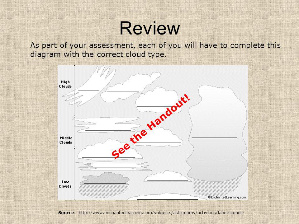Review As part of your assessment, each of you will have to complete this diagram with the correct cloud type. Source: http://www.enchantedlearning.co
