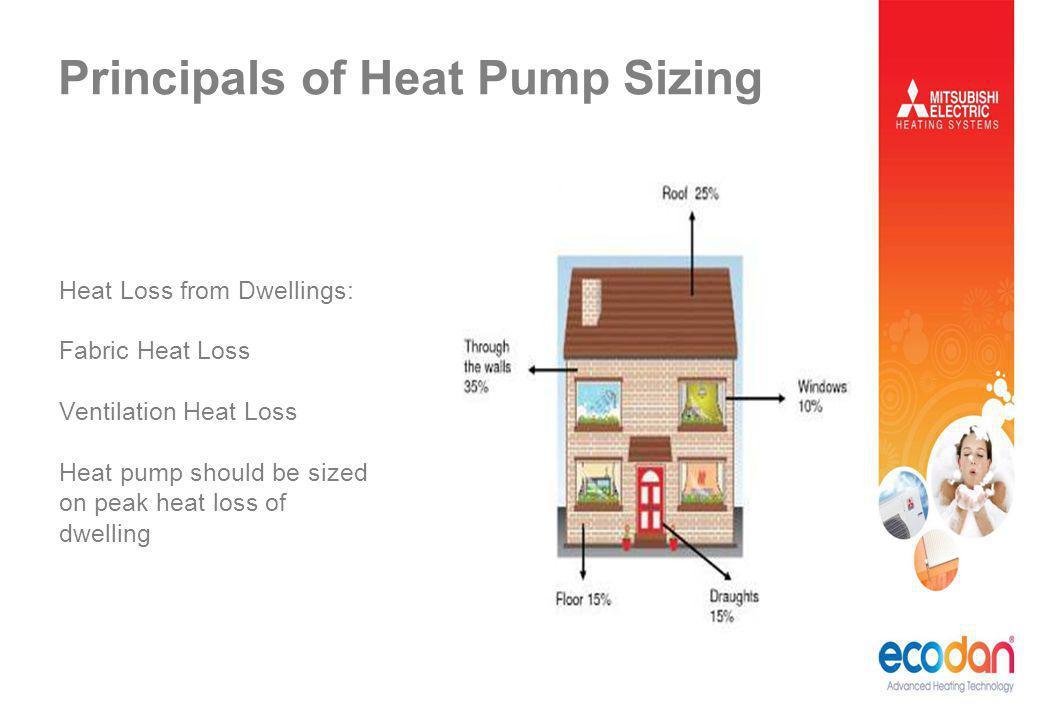 Principals of Heat Pump Sizing Heat Loss from Dwellings: Fabric Heat Loss Ventilation Heat Loss Heat pump should be sized on peak heat loss of dwellin