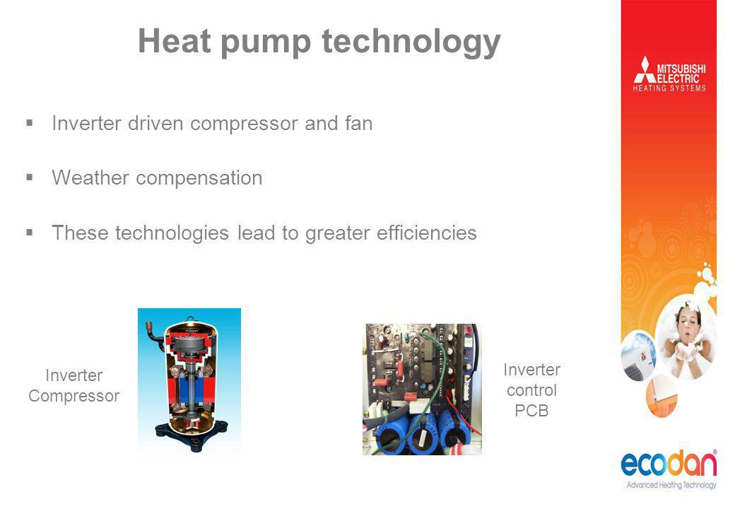 Inverter driven compressor and fan Weather compensation These technologies lead to greater efficiencies Heat pump technology Inverter Compressor Inver