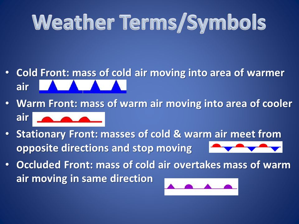 Leading edge of an air mass 4 kinds of fronts: –Cold front –Warm front –Stationary front –Occluded front Leading edge of an air mass 4 kinds of fronts