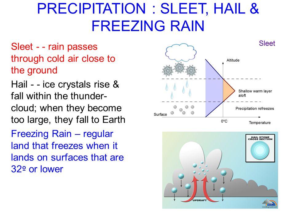 PRECIPITATION : SLEET, HAIL & FREEZING RAIN Sleet - - rain passes through cold air close to the ground Hail - - ice crystals rise & fall within the th