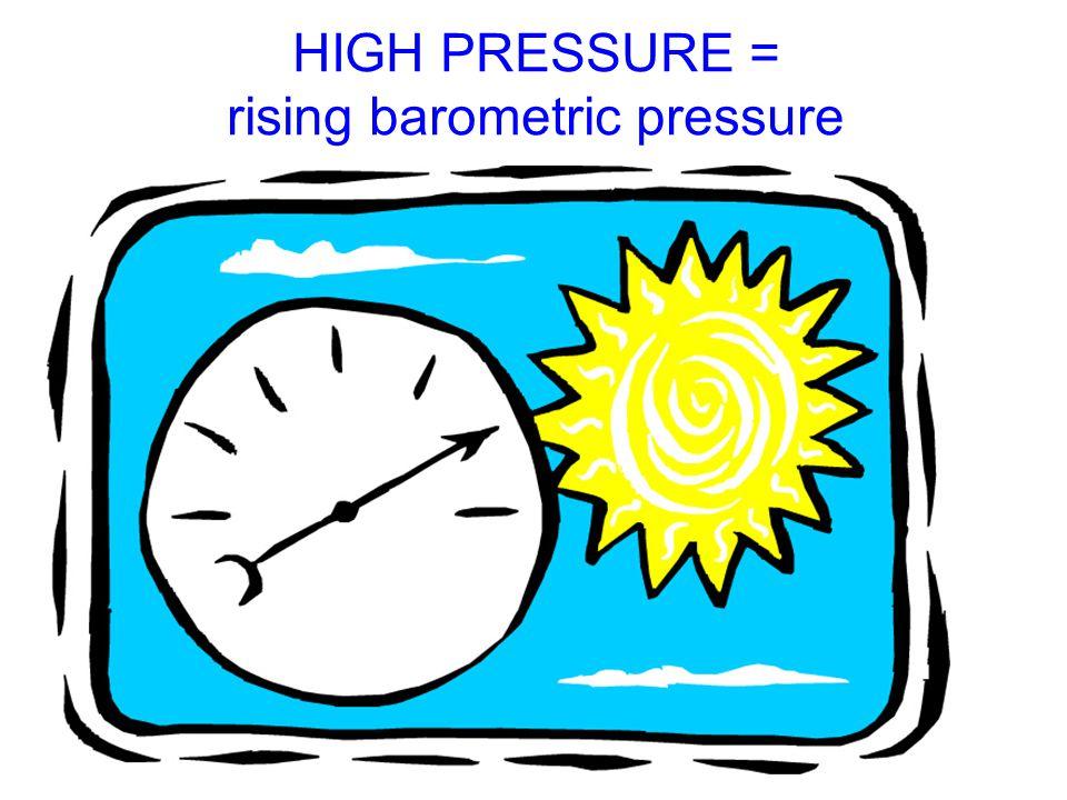 HIGH PRESSURE = rising barometric pressure.