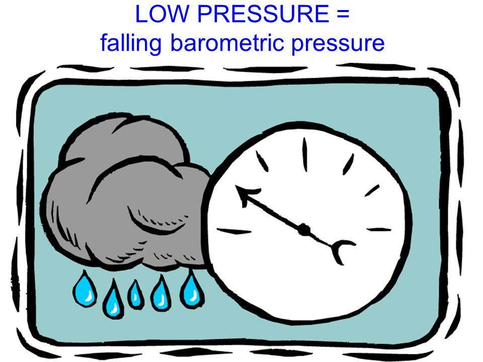 LOW PRESSURE = falling barometric pressure.