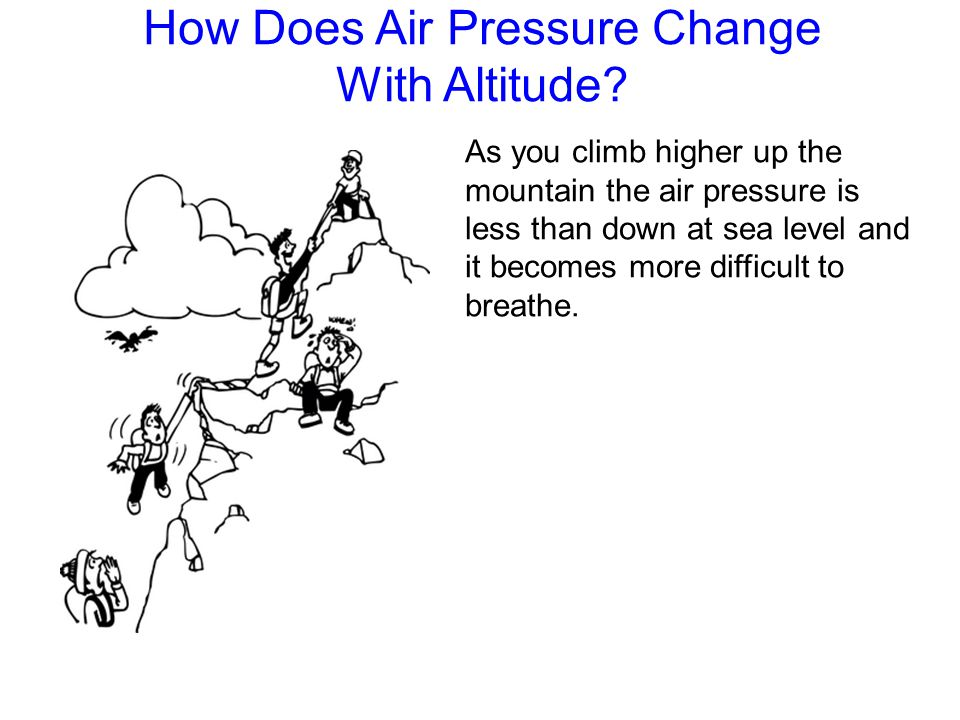 How Does Air Pressure Change With Altitude? As you climb higher up the mountain the air pressure is less than down at sea level and it becomes more di