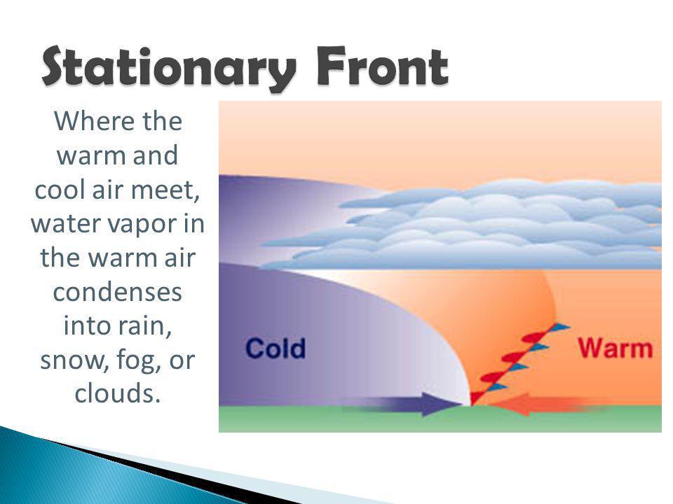 Where the warm and cool air meet, water vapor in the warm air condenses into rain, snow, fog, or clouds.