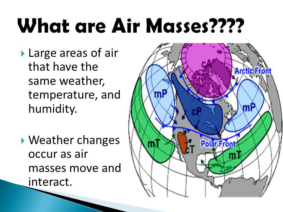 Large areas of air that have the same weather, temperature, and humidity. Weather changes occur as air masses move and interact.