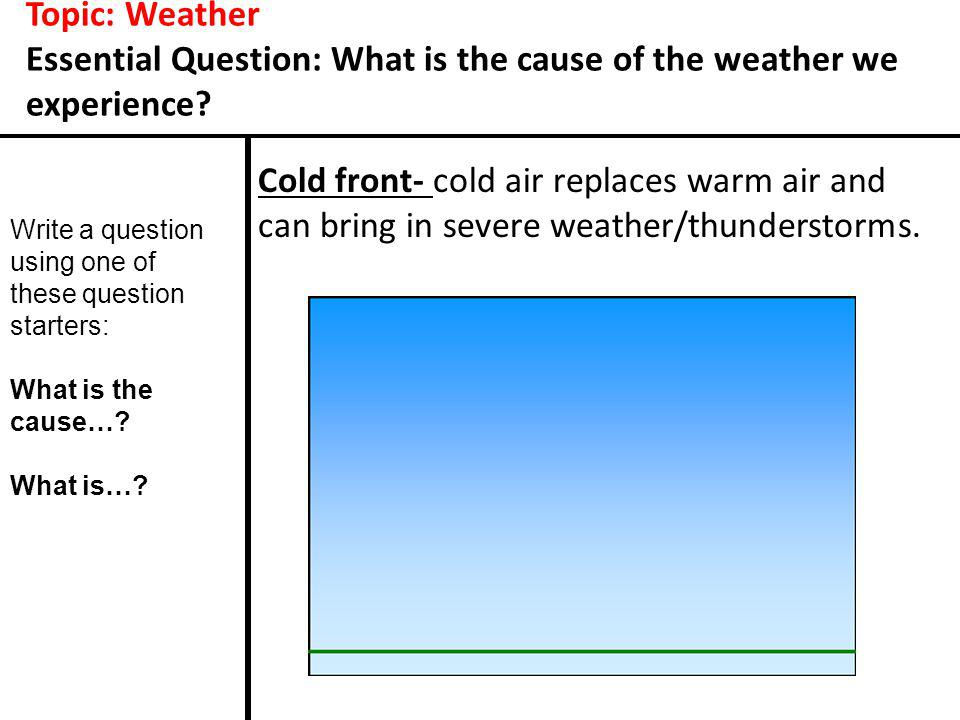 Topic: Weather Essential Question: What is the cause of the weather we experience? Cold front- cold air replaces warm air and can bring in severe weat