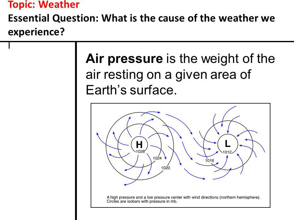 Topic: Weather Essential Question: What is the cause of the weather we experience? l Air pressure is the weight of the air resting on a given area of