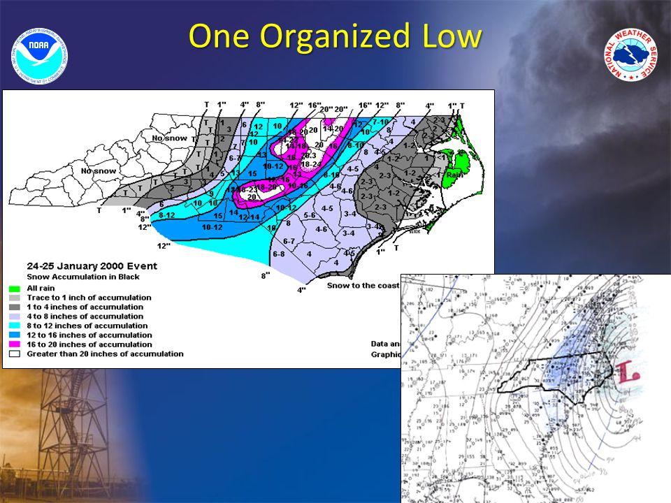 One Organized Low