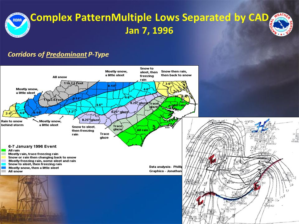 Complex PatternMultiple Lows Separated by CAD Jan 7, 1996 Corridors of Predominant P-Type