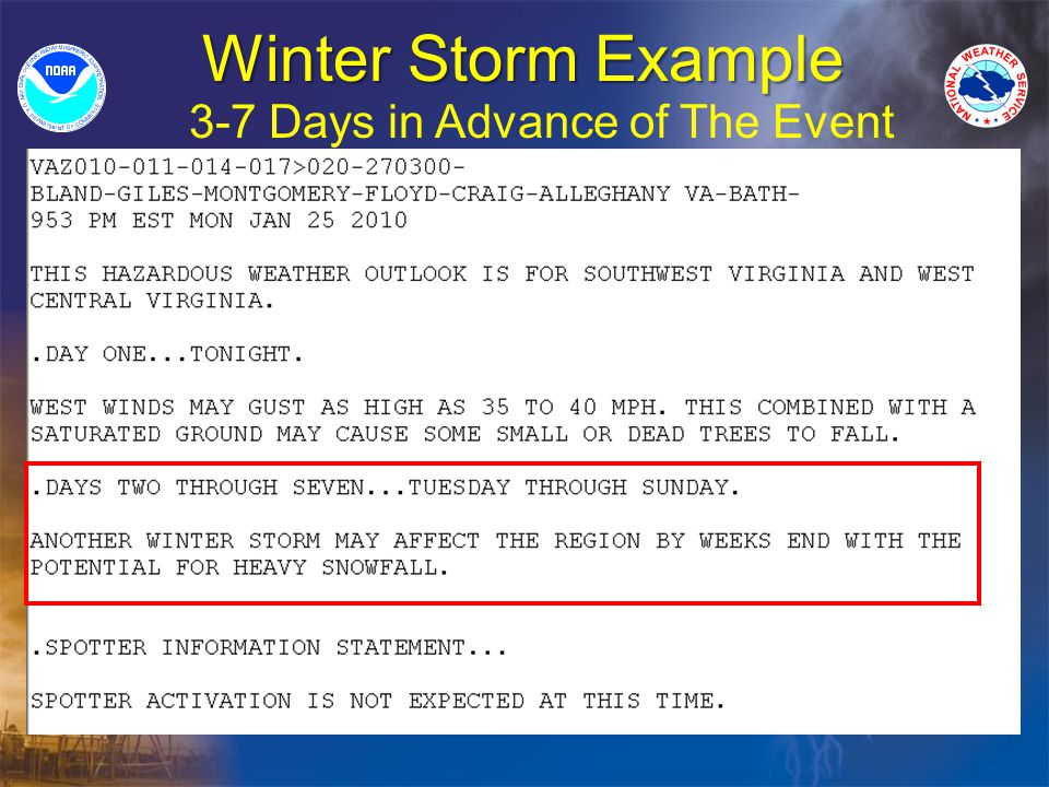 Winter Storm Example 3-7 Days in Advance of The Event