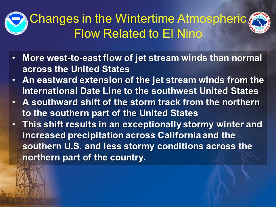 Changes in the Wintertime Atmospheric Flow Related to El Nino More west-to-east flow of jet stream winds than normal across the United StatesMore west-to-east flow of jet stream winds than normal across the United States An eastward extension of the jet stream winds from the International Date Line to the southwest United StatesAn eastward extension of the jet stream winds from the International Date Line to the southwest United States A southward shift of the storm track from the northern to the southern part of the United StatesA southward shift of the storm track from the northern to the southern part of the United States This shift results in an exceptionally stormy winter and increased precipitation across California and the southern U.S.