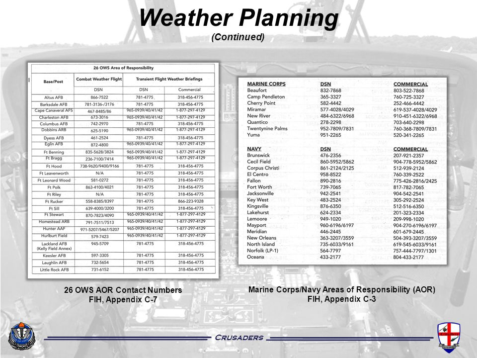 Crusaders 26 OWS AOR Contact Numbers FIH, Appendix C-7 Marine Corps/Navy Areas of Responsibility (AOR) FIH, Appendix C-3 Weather Planning (Continued)