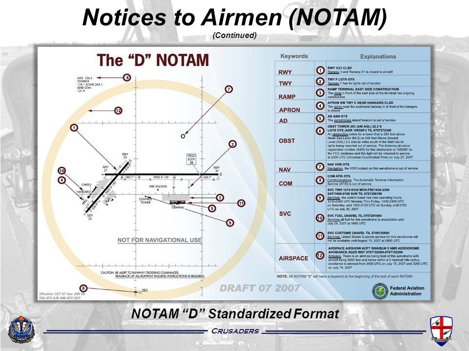 Crusaders NOTAM D Standardized Format Notices to Airmen (NOTAM) (Continued)