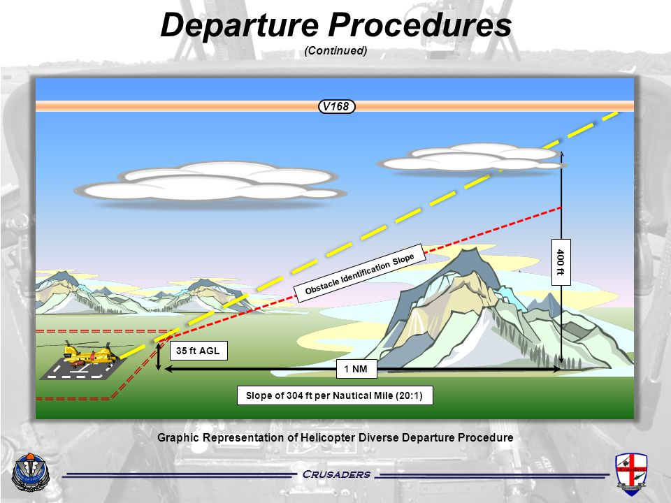 Crusaders Departure Procedures (Continued) Graphic Representation of Helicopter Diverse Departure Procedure 35 ft AGL Slope of 304 ft per Nautical Mil