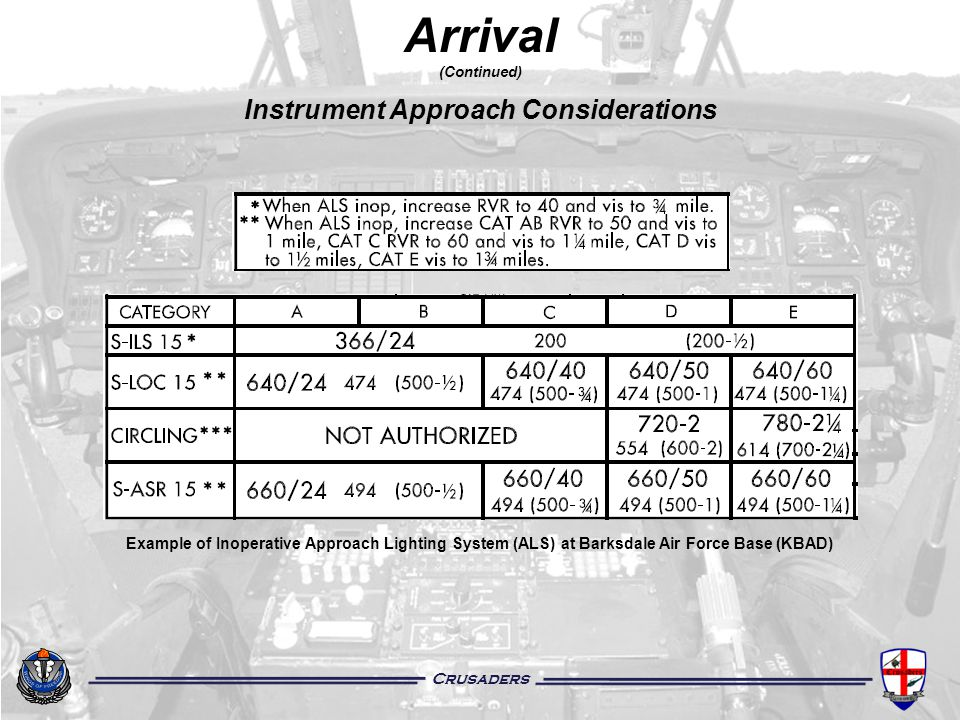 Crusaders Arrival (Continued) Instrument Approach Considerations Example of Inoperative Approach Lighting System (ALS) at Barksdale Air Force Base (KB
