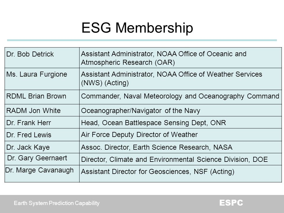 Earth System Prediction Capability ESPC ESG Membership Dr. Bob DetrickAssistant Administrator, NOAA Office of Oceanic and Atmospheric Research (OAR) M