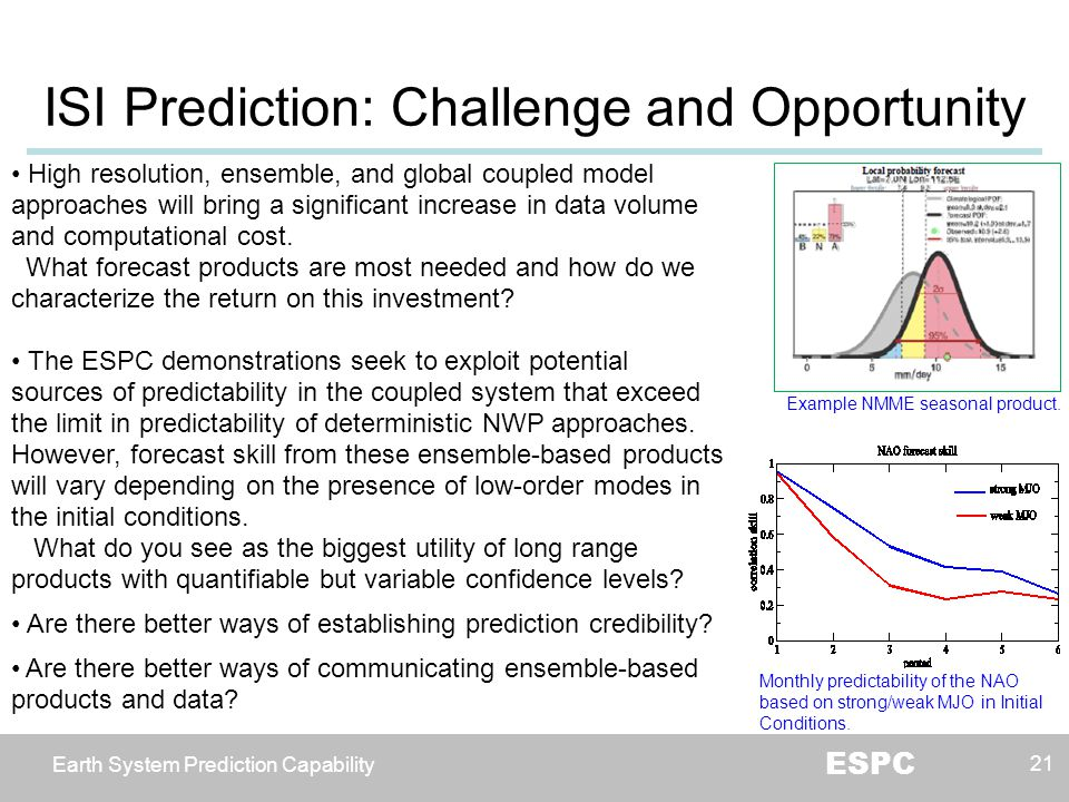 Earth System Prediction Capability ESPC ISI Prediction: Challenge and Opportunity 21 High resolution, ensemble, and global coupled model approaches wi