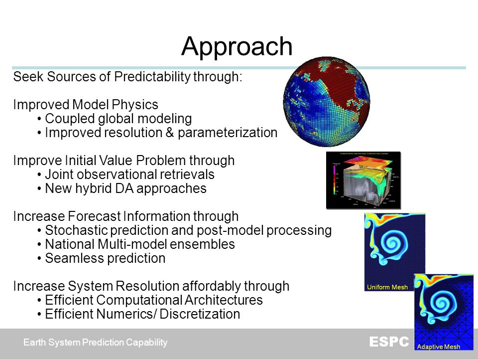 Earth System Prediction Capability ESPC Phase 0: Ongoing Programs (0-100 days) Global Atmospheric Models in an Inter-agency Multi-Model Ensemble via the National Unified Operational Prediction Capability (NUOPC) – Currently GFS, NOGAPS, GEM.