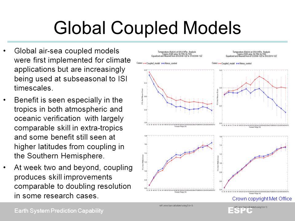 Earth System Prediction Capability ESPC ESG Membership Dr.