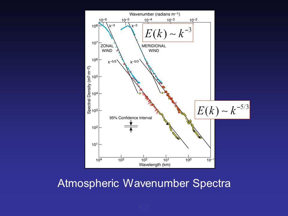 Atmospheric Wavenumber Spectra