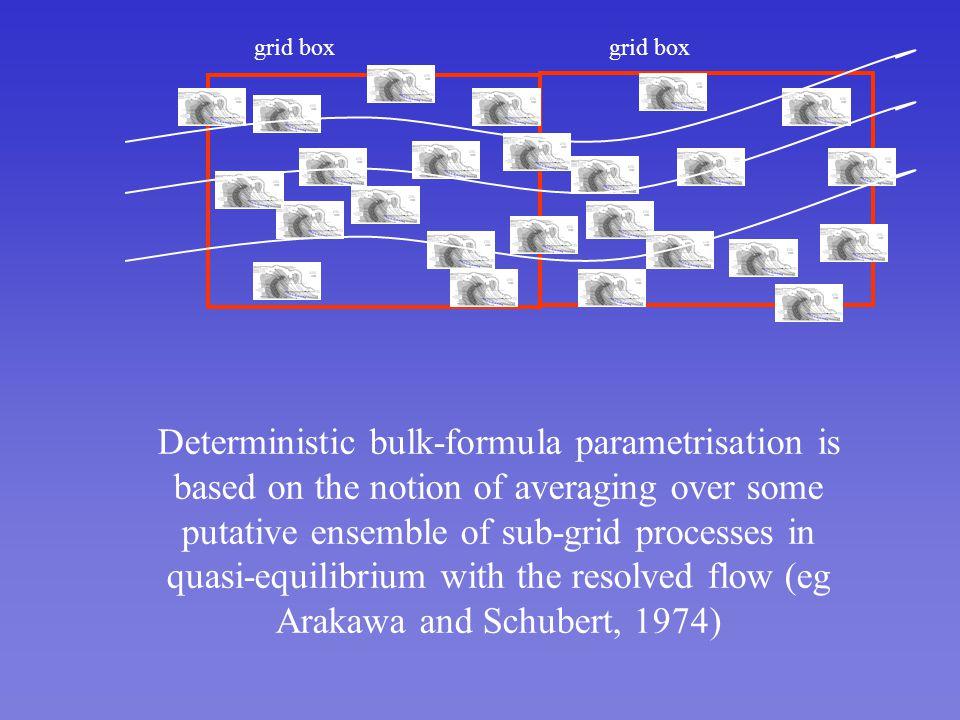 grid box Deterministic bulk-formula parametrisation is based on the notion of averaging over some putative ensemble of sub-grid processes in quasi-equ