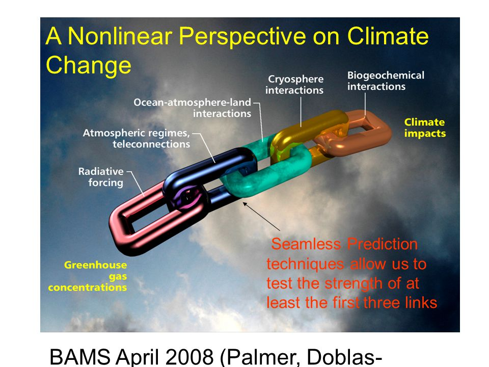 Seamless Prediction techniques allow us to test the strength of at least the first three links A Nonlinear Perspective on Climate Change BAMS April 20