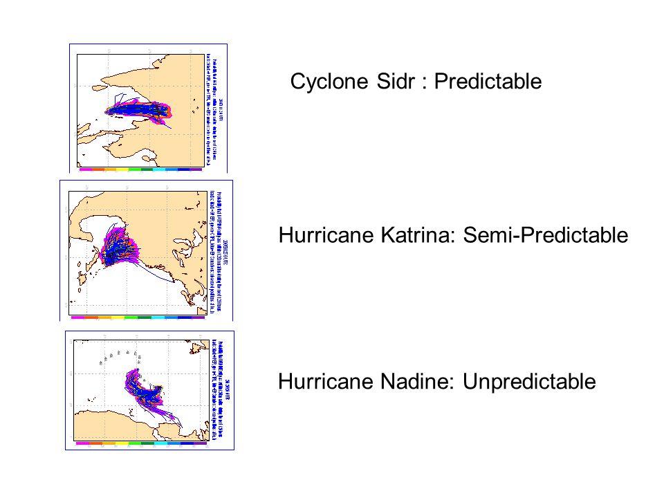 Cyclone Sidr : Predictable Hurricane Katrina: Semi-Predictable Hurricane Nadine: Unpredictable