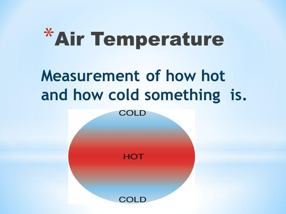 * Air Temperature Measurement of how hot and how cold something is.