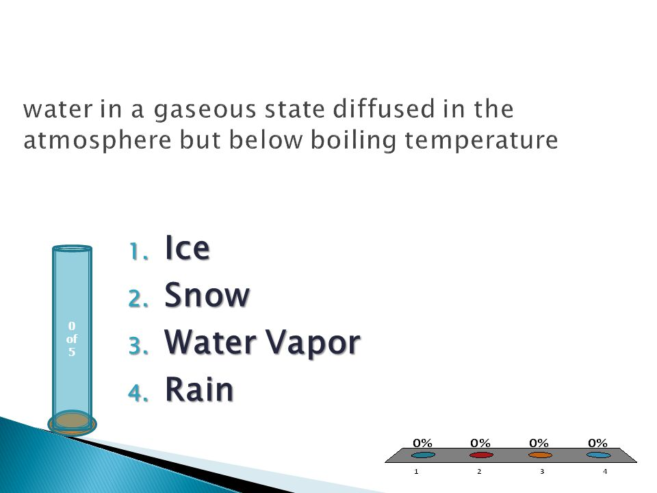 0 of 5 1. Ice 2. Snow 3. Water Vapor 4. Rain