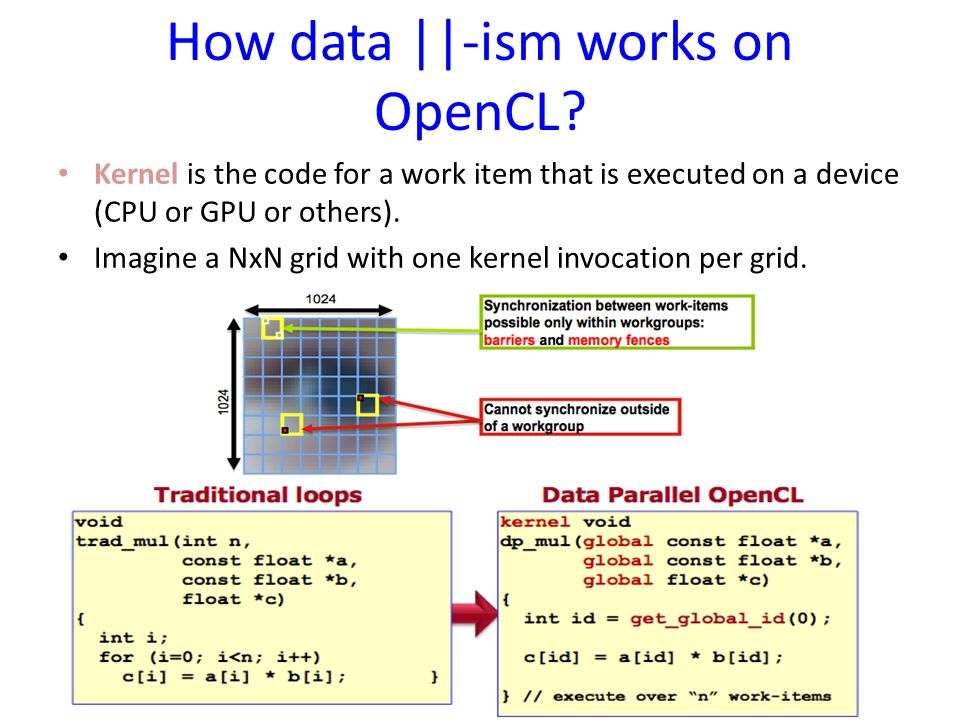 How data ||-ism works on OpenCL.